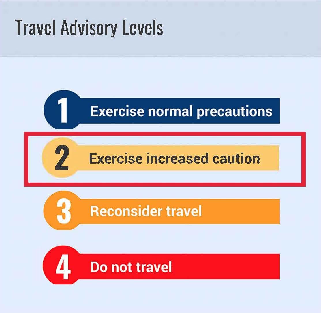 advisory level